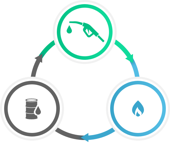 Fuel Oil Recycling Facility Icons